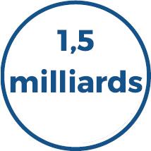 1.5 millards