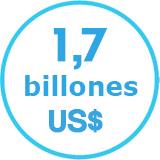 1.7 billones de dolares américanos
