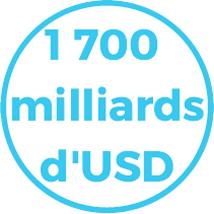 1700 milliards d usd