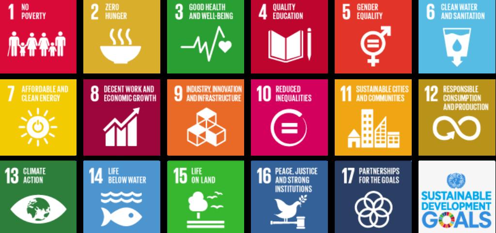 Los Objetivos de Desarrollo Sostenible en turismo