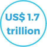 US$ 1.7 trillion