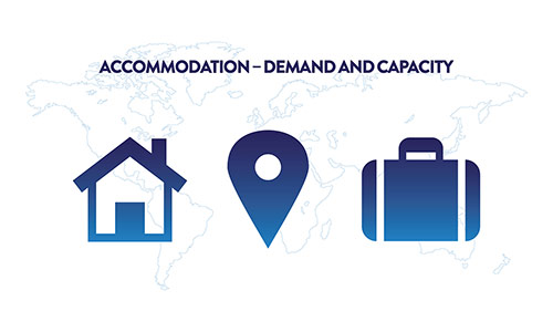 Accommodation – Demand and Capacity