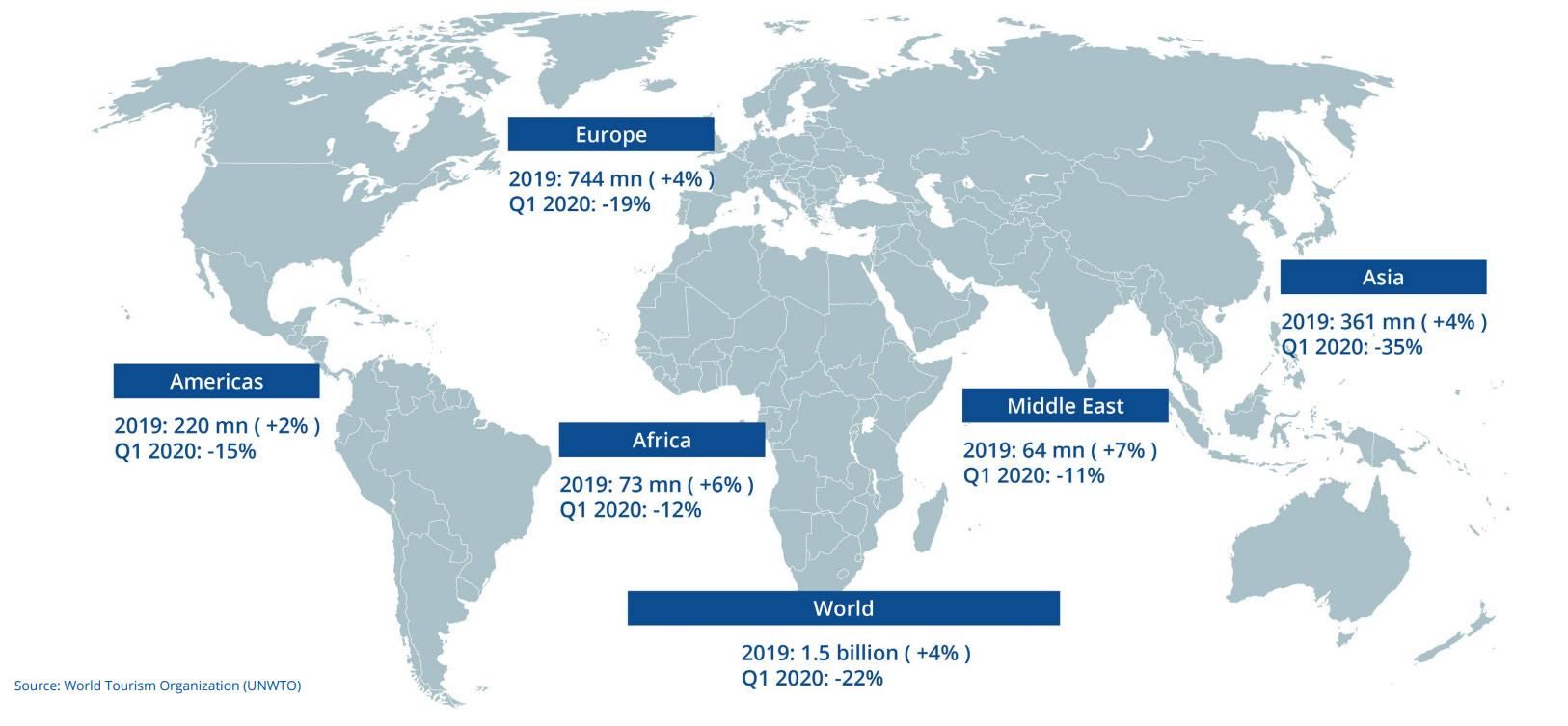 International tourist arrivals by region in Q1 2020