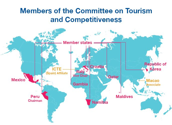 Members of the committe on Tourism and Competitiveness