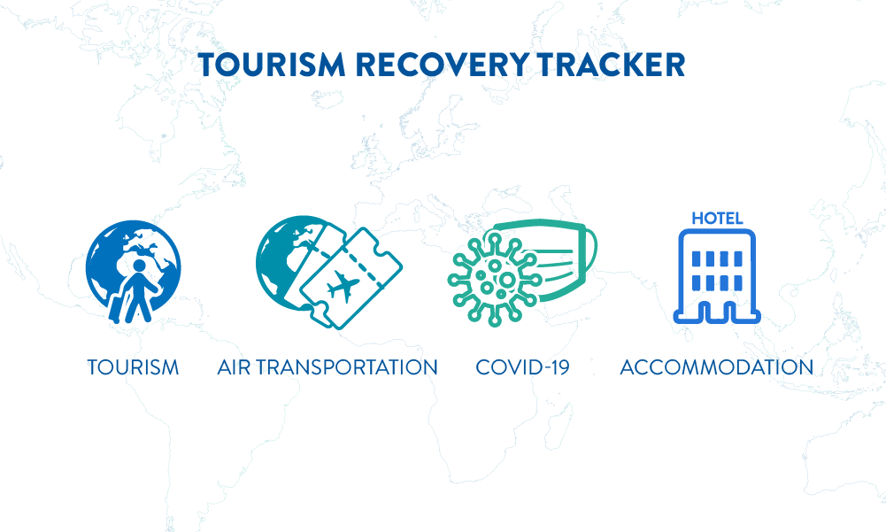 Unwto Tourism Data Dashboard Unwto