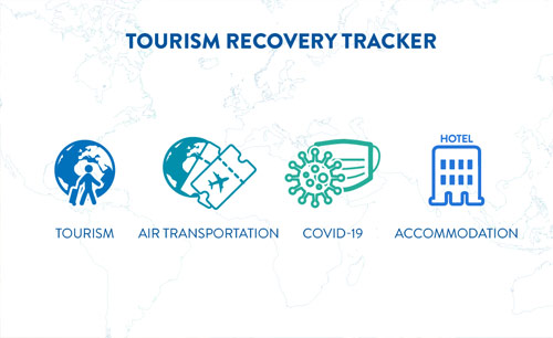 UNWTO Tourism Recovery Tracker