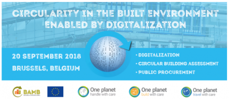 Circularity in the Built Environment Enabled by Digitalization